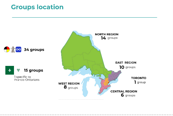 Map of Ontario with indications of how many groups came from which region