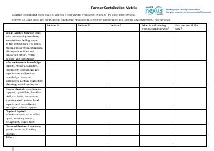 Partner Contribution Matrix