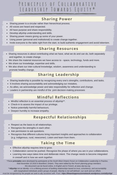 Principles of Collaborative Leadership